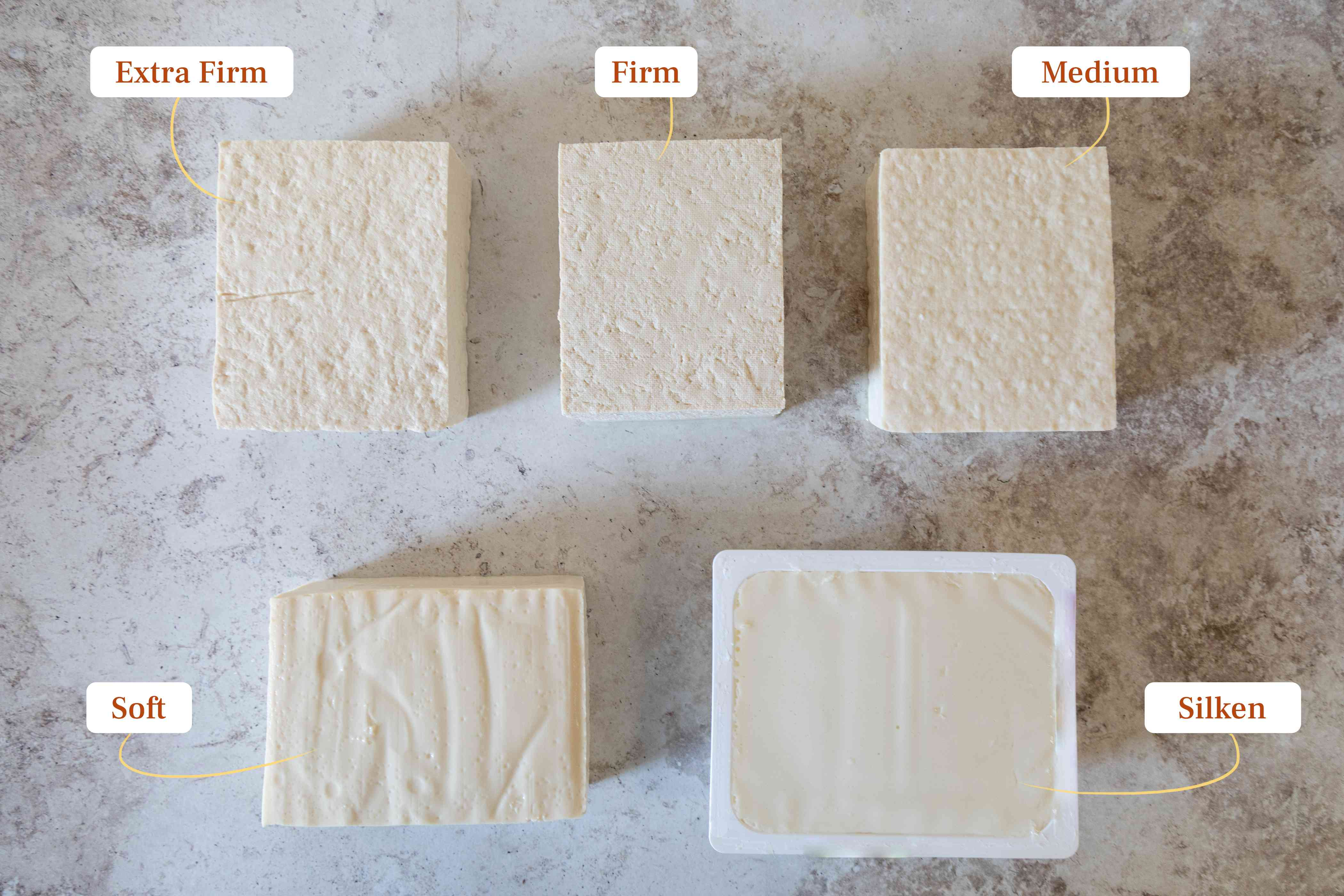 Tofu types and textures