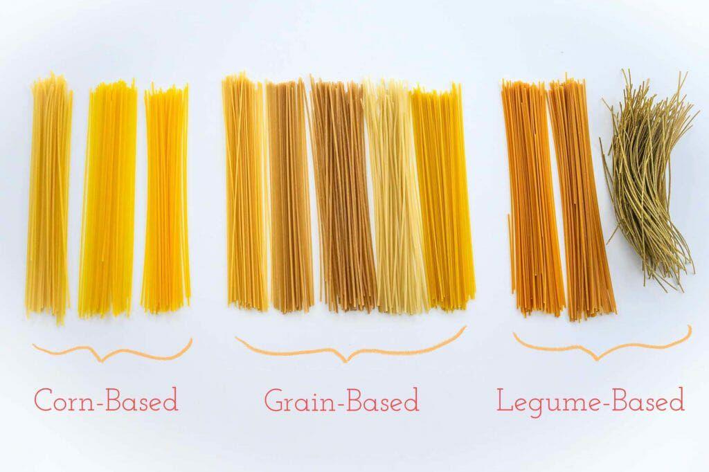The best gluten free pasta
