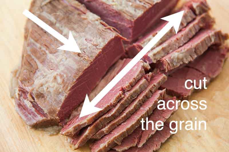 Illustration of how to cut corned beef across the grain
